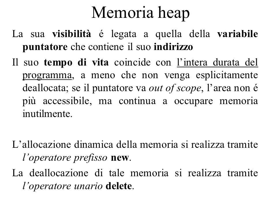 Memoria heap La sua visibilità é legata a quella della variabile puntatore che contiene il suo indirizzo Il suo tempo di vita coincide con l'intera durata del programma, a meno che non venga esplicitamente deallocata; se il puntatore va out of scope, l'area non é più accessibile, ma continua a occupare memoria inutilmente.