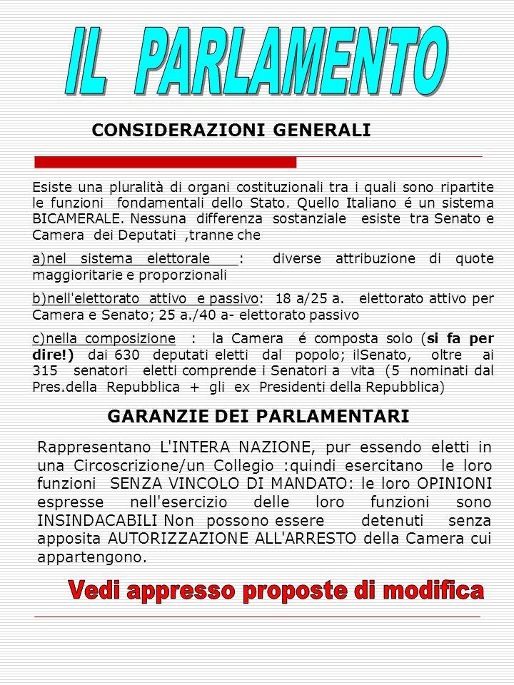 CONSIDERAZIONI GENERALI Esiste una pluralità di organi costituzionali tra i quali sono ripartite le funzioni fondamentali dello Stato.