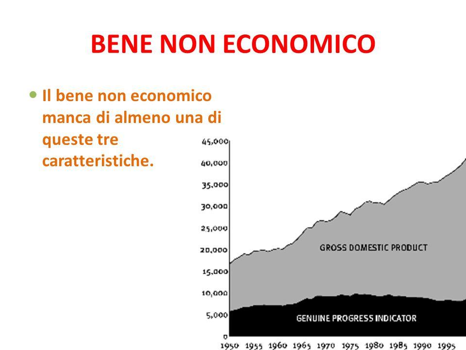 BENE NON ECONOMICO Il bene non economico manca di almeno una di queste tre caratteristiche.