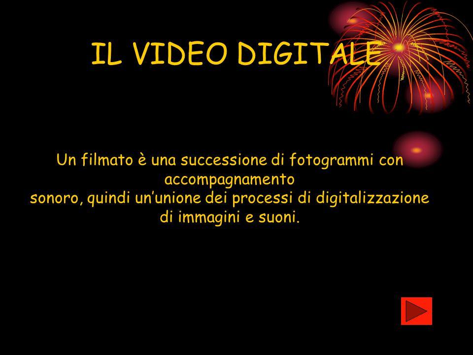 IL VIDEO DIGITALE Un filmato è una successione di fotogrammi con accompagnamento sonoro, quindi un'unione dei processi di digitalizzazione di immagini