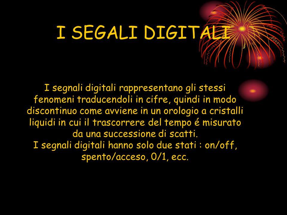 I segnali digitali rappresentano gli stessi fenomeni traducendoli in cifre, quindi in modo discontinuo come avviene in un orologio a cristalli liquidi
