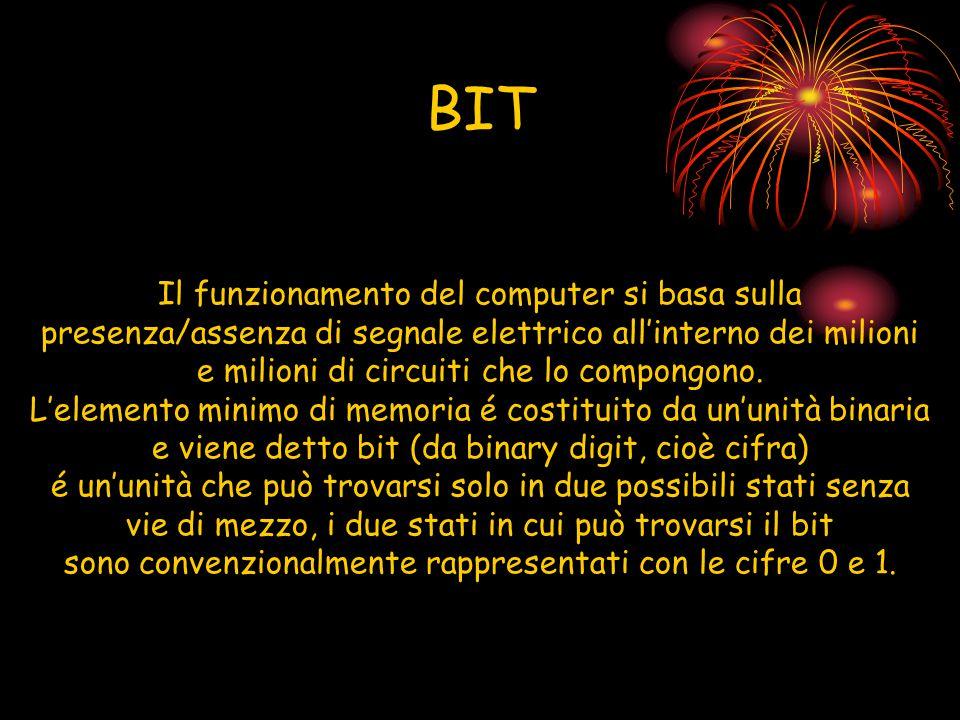 BIT Il funzionamento del computer si basa sulla presenza/assenza di segnale elettrico all'interno dei milioni e milioni di circuiti che lo compongono.