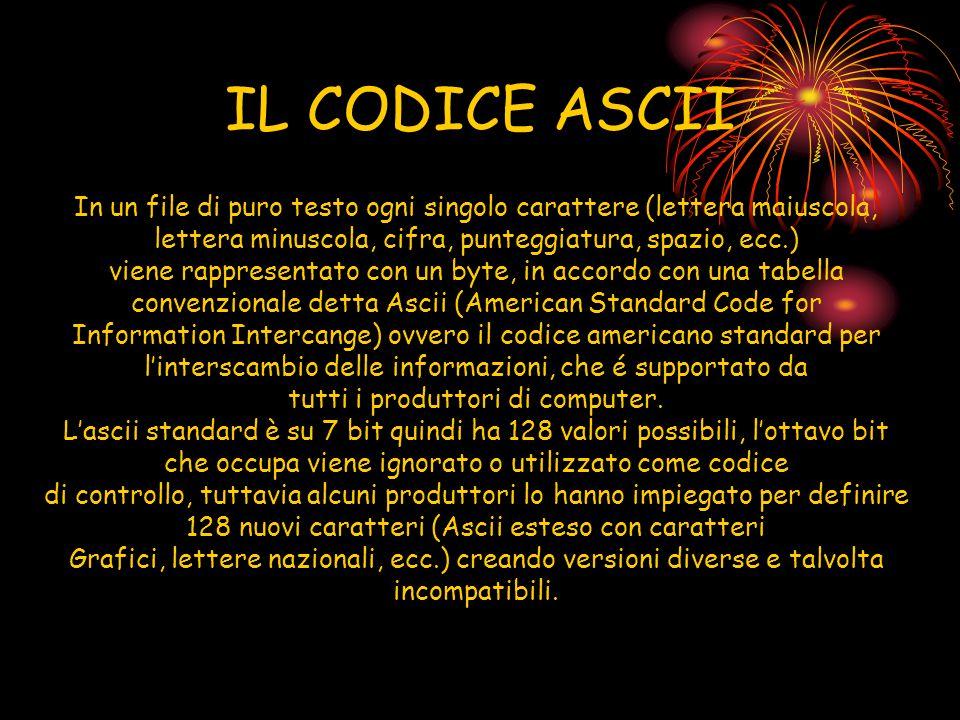 IL CODICE ASCII In un file di puro testo ogni singolo carattere (lettera maiuscola, lettera minuscola, cifra, punteggiatura, spazio, ecc.) viene rappr