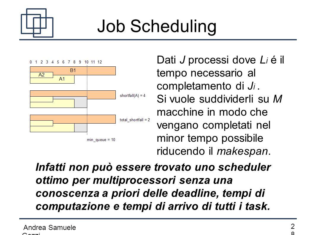Andrea Samuele Gozzi 2828 Job Scheduling Infatti non può essere trovato uno scheduler ottimo per multiprocessori senza una conoscenza a priori delle d