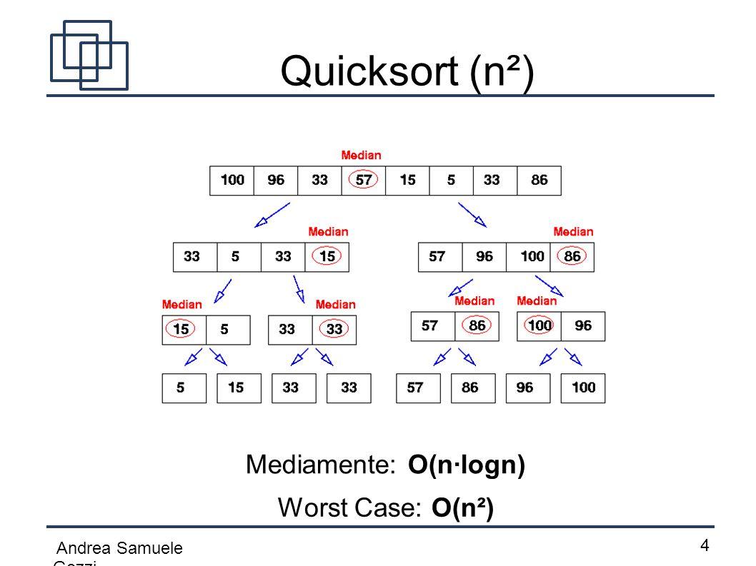 Andrea Samuele Gozzi 4 Quicksort (n²) Mediamente: O(n·logn) Worst Case: O(n²)
