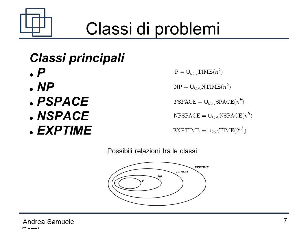 Andrea Samuele Gozzi 8 Algoritmi algoritmi deterministici algoritmi non deterministici  Un algoritmo si dirà deterministico se per ogni istruzione esiste, a parità di dati d ingresso, un solo passo successivo.