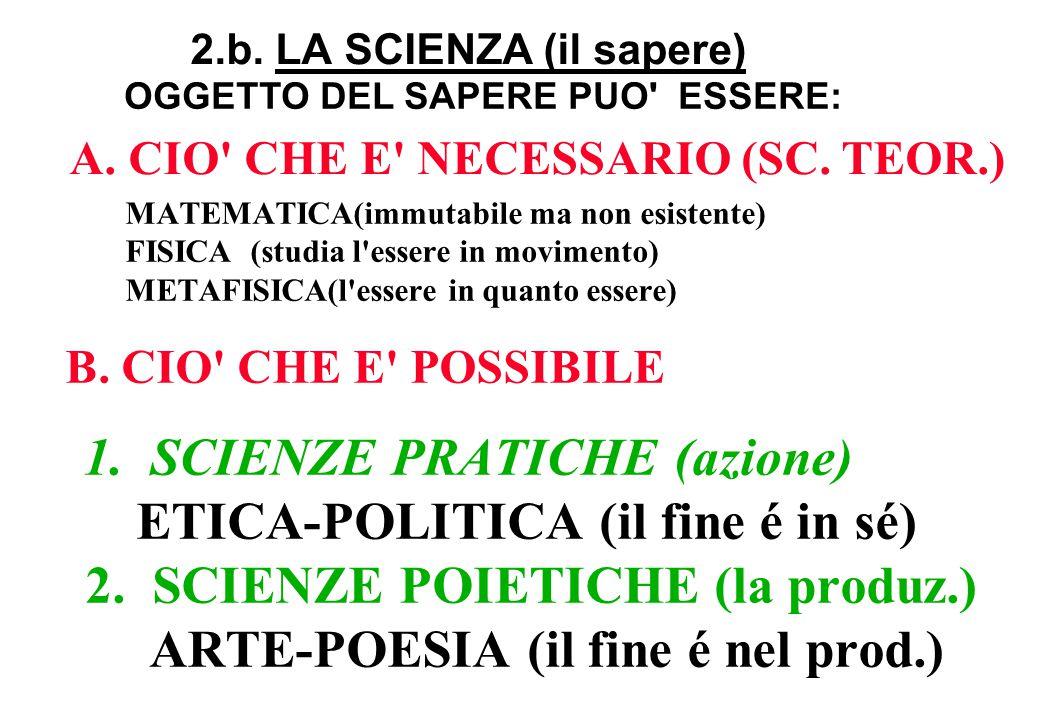 2.b. LA SCIENZA (il sapere) MATEMATICA(immutabile ma non esistente) FISICA (studia l'essere in movimento) METAFISICA(l'essere in quanto essere) B. CIO