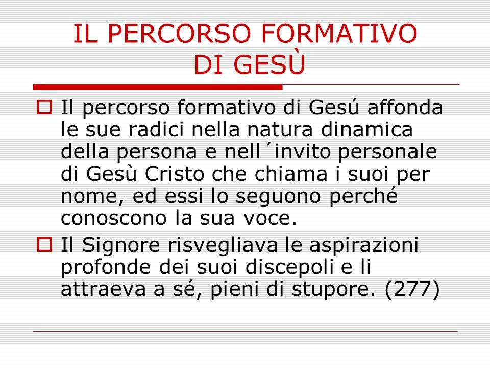 IL PERCORSO FORMATIVO DI GESÙ  Il percorso formativo di Gesú affonda le sue radici nella natura dinamica della persona e nell´invito personale di Ges