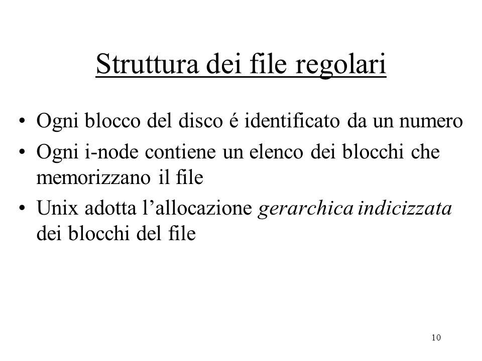 10 Struttura dei file regolari Ogni blocco del disco é identificato da un numero Ogni i-node contiene un elenco dei blocchi che memorizzano il file Un