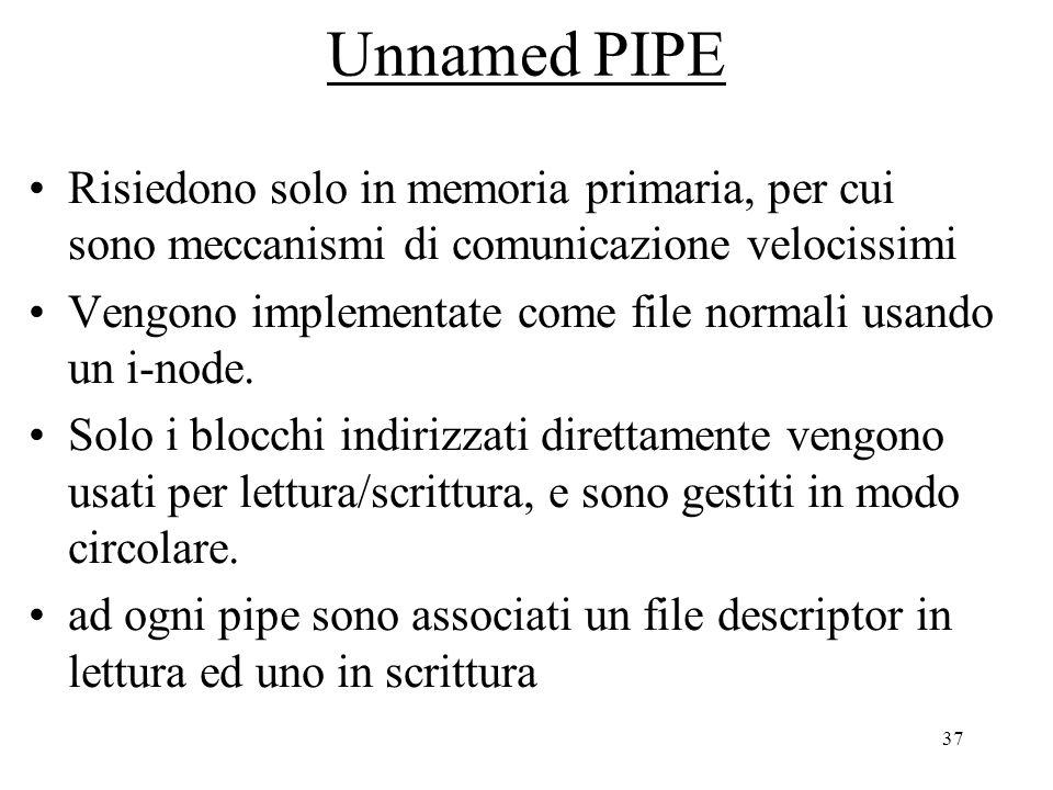 37 Unnamed PIPE Risiedono solo in memoria primaria, per cui sono meccanismi di comunicazione velocissimi Vengono implementate come file normali usando un i-node.