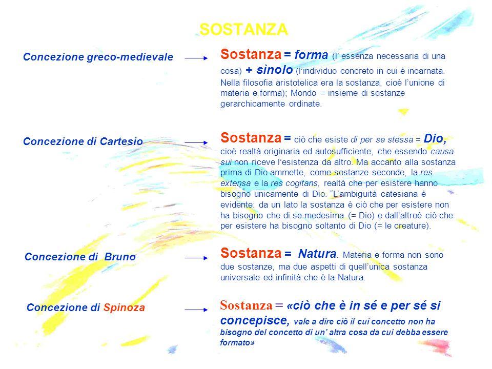SOSTANZA Sostanza = forma (l' essenza necessaria di una cosa) + sìnolo (l'individuo concreto in cui è incarnata. Nella filosofia aristotelica era la s