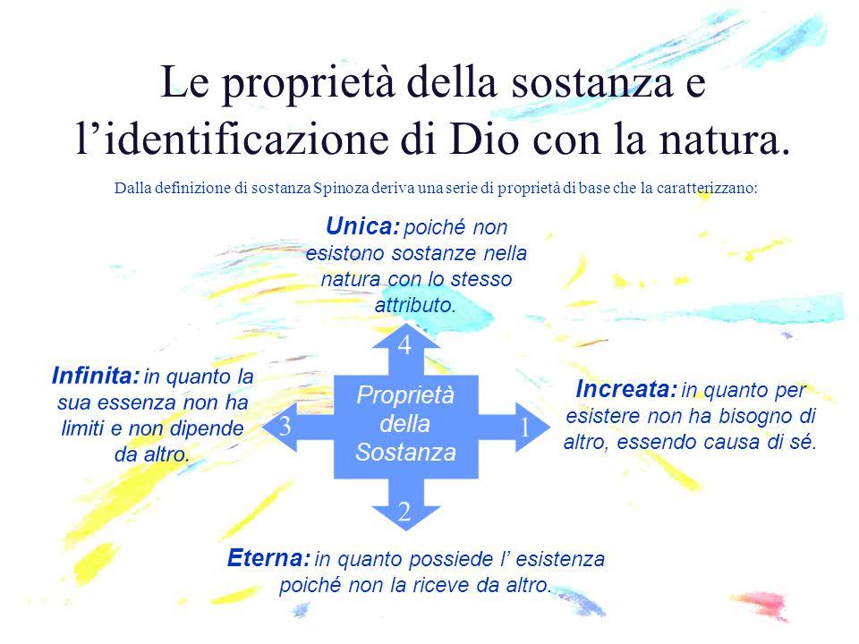 Le proprietà della sostanza e l'identificazione di Dio con la natura. Increata: in quanto per esistere non ha bisogno di altro, essendo causa di sé. E