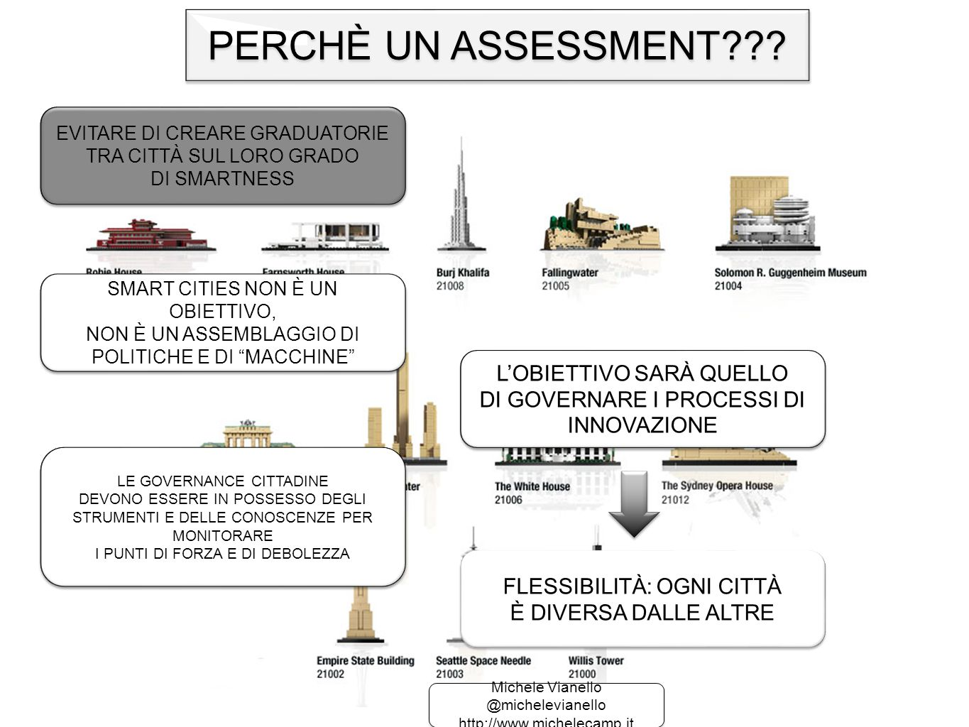 PERCHÈ UN ASSESSMENT .