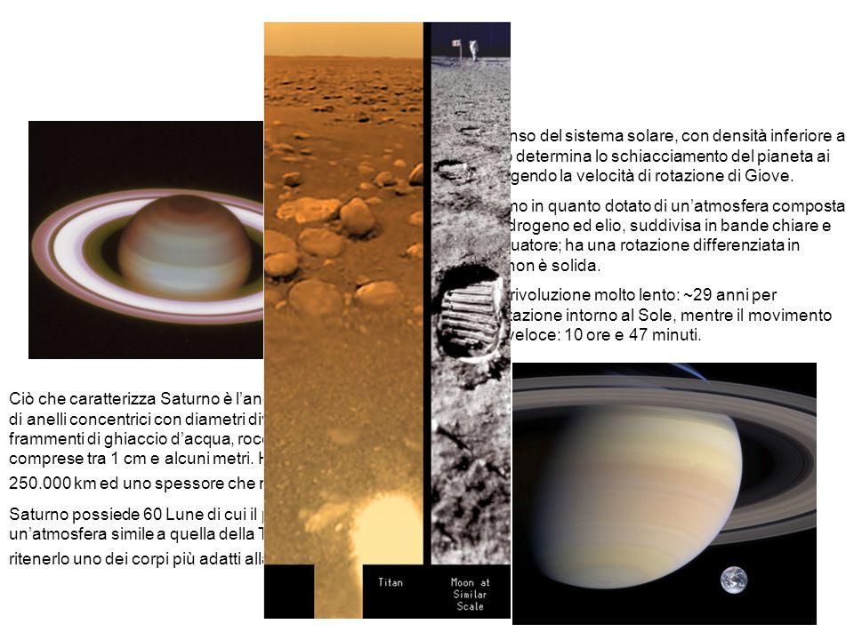 Il pianeta Saturno. è il pianeta meno denso del sistema solare, con densità inferiore a quella dell'acqua: ciò determina lo schiacciamento del pianeta