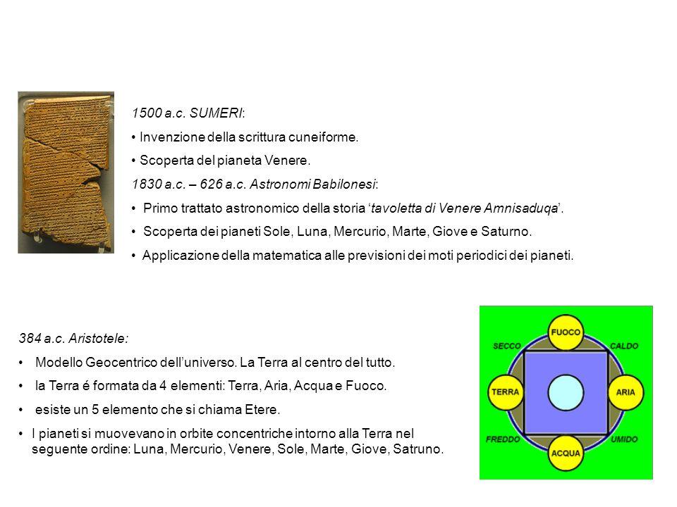 I pionieri del Sistema Solare 1500 a.c. SUMERI: Invenzione della scrittura cuneiforme. Scoperta del pianeta Venere. 1830 a.c. – 626 a.c. Astronomi Bab