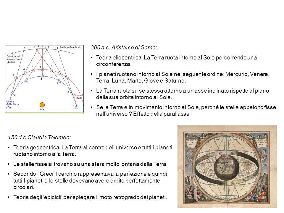Modello geocentrico o eliocentrico ? 300 a.c. Aristarco di Samo: Teoria eliocentrica. La Terra ruota intorno al Sole percorrendo una circonferenza. I
