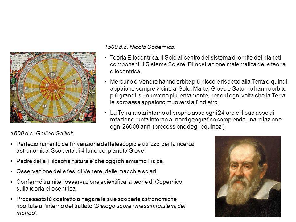 I sostenitori dell'eliocentrismo.1500 d.c. Nicoló Copernico: Teoria Eliocentrica.