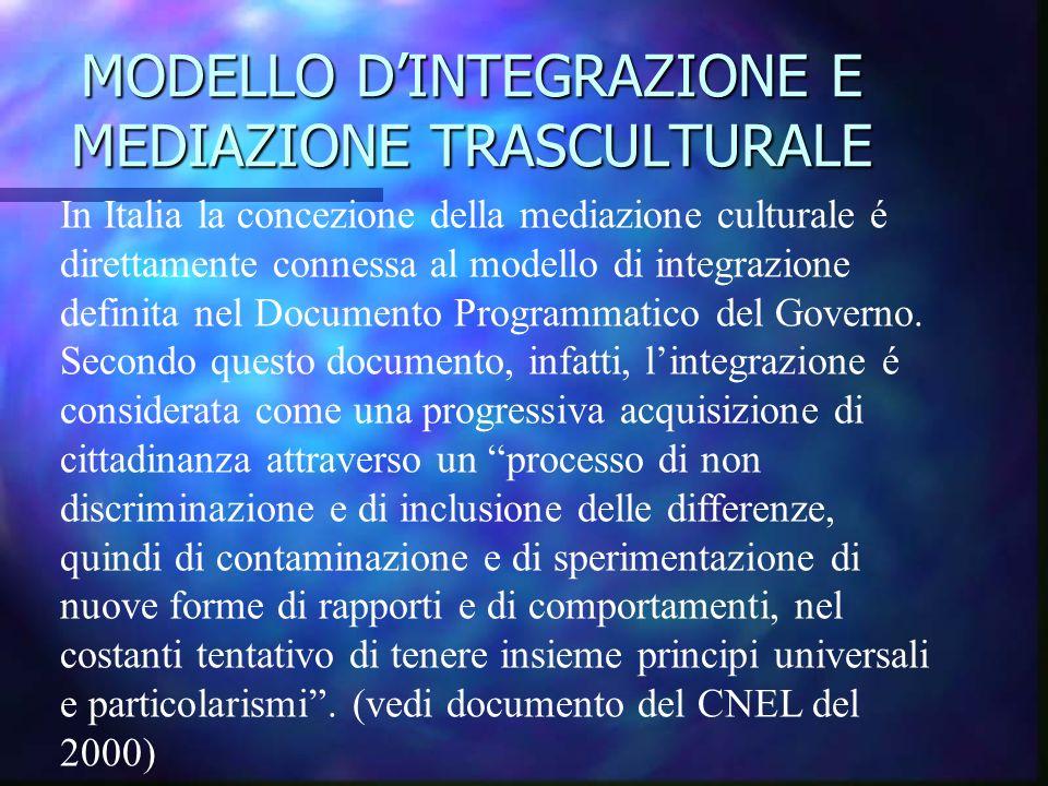 MODELLO D'INTEGRAZIONE E MEDIAZIONE TRASCULTURALE In Italia la concezione della mediazione culturale é direttamente connessa al modello di integrazion