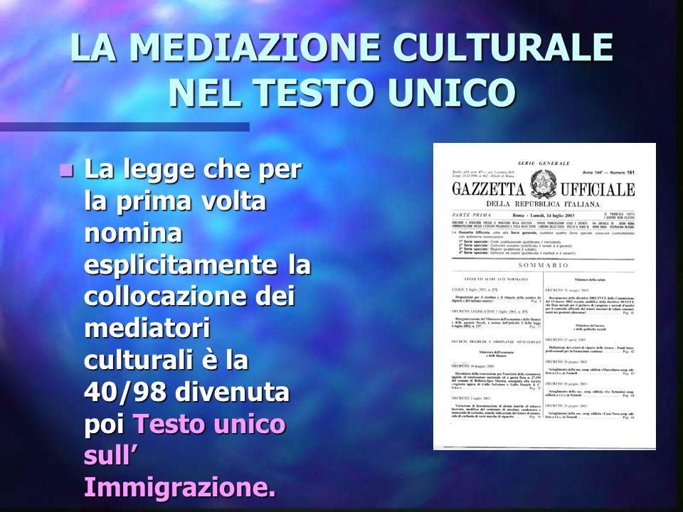 LA MEDIAZIONE CULTURALE NEL TESTO UNICO La legge che per la prima volta nomina esplicitamente la collocazione dei mediatori culturali è la 40/98 diven