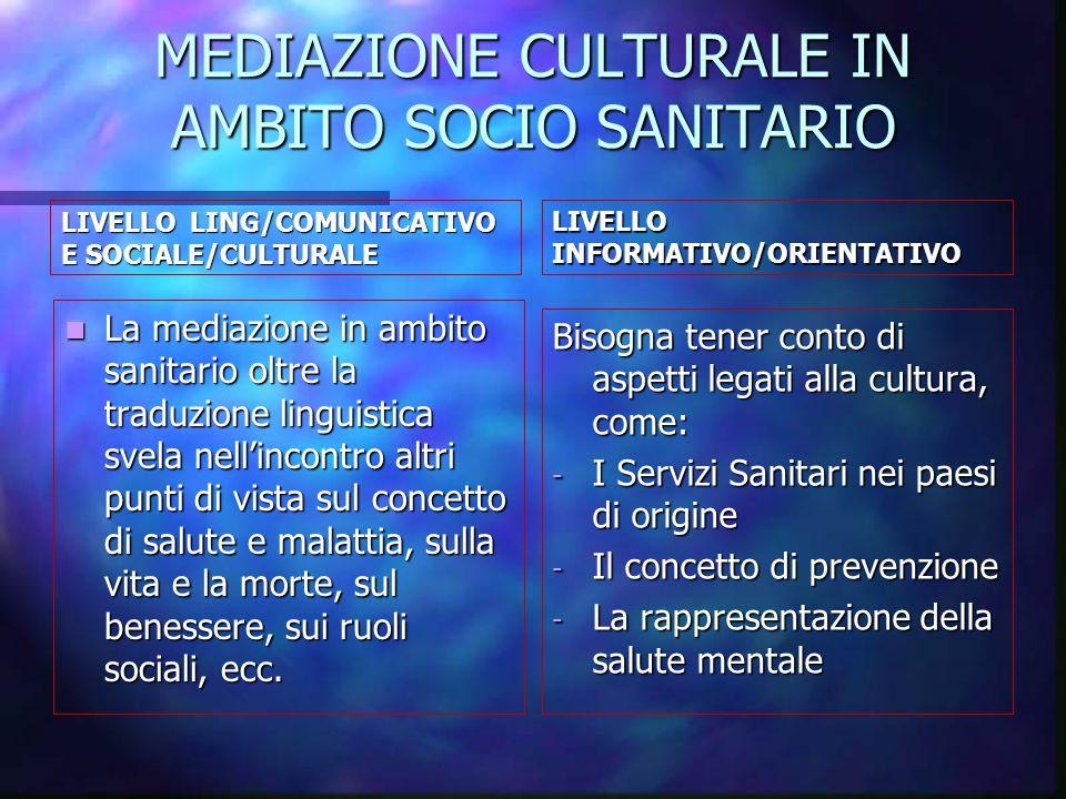 MEDIAZIONE CULTURALE IN AMBITO SOCIO SANITARIO LIVELLO LING/COMUNICATIVO E SOCIALE/CULTURALE La mediazione in ambito sanitario oltre la traduzione lin