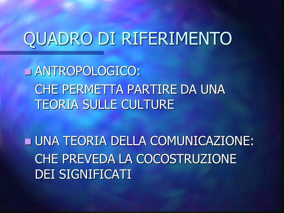 LA MEDIAZIONE CULTURALE, UNA PROFESSIONE CONOSCENZE: CONOSCENZE: –LINGUISTICA –CULTURALE CAPACITA' CAPACITA' –COMUNICATIVE / RELAZIONALI COMPETENZE COMPETENZE –informativo/orientativo –linguistico/comunicativo – sociale/culturale