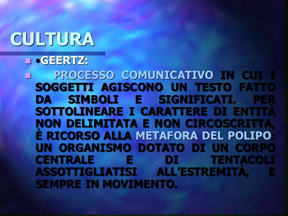 CULTURA GEERTZ:GEERTZ: PROCESSO COMUNICATIVO IN CUI I SOGGETTI AGISCONO UN TESTO FATTO DA SIMBOLI E SIGNIFICATI. PER SOTTOLINEARE I CARATTERE DI ENTIT