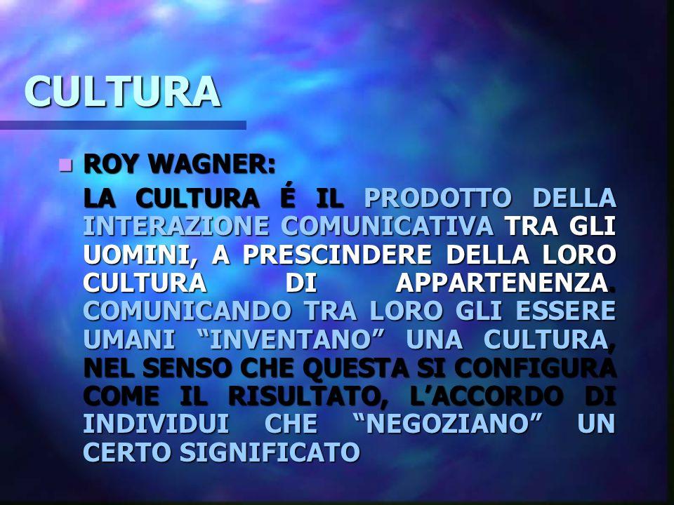 CULTURA ROY WAGNER: ROY WAGNER: LA CULTURA É IL PRODOTTO DELLA INTERAZIONE COMUNICATIVA TRA GLI UOMINI, A PRESCINDERE DELLA LORO CULTURA DI APPARTENEN