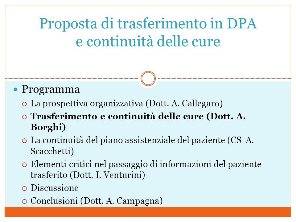 Proposta di trasferimento in DPA e continuità delle cure Programma  La prospettiva organizzativa (Dott.
