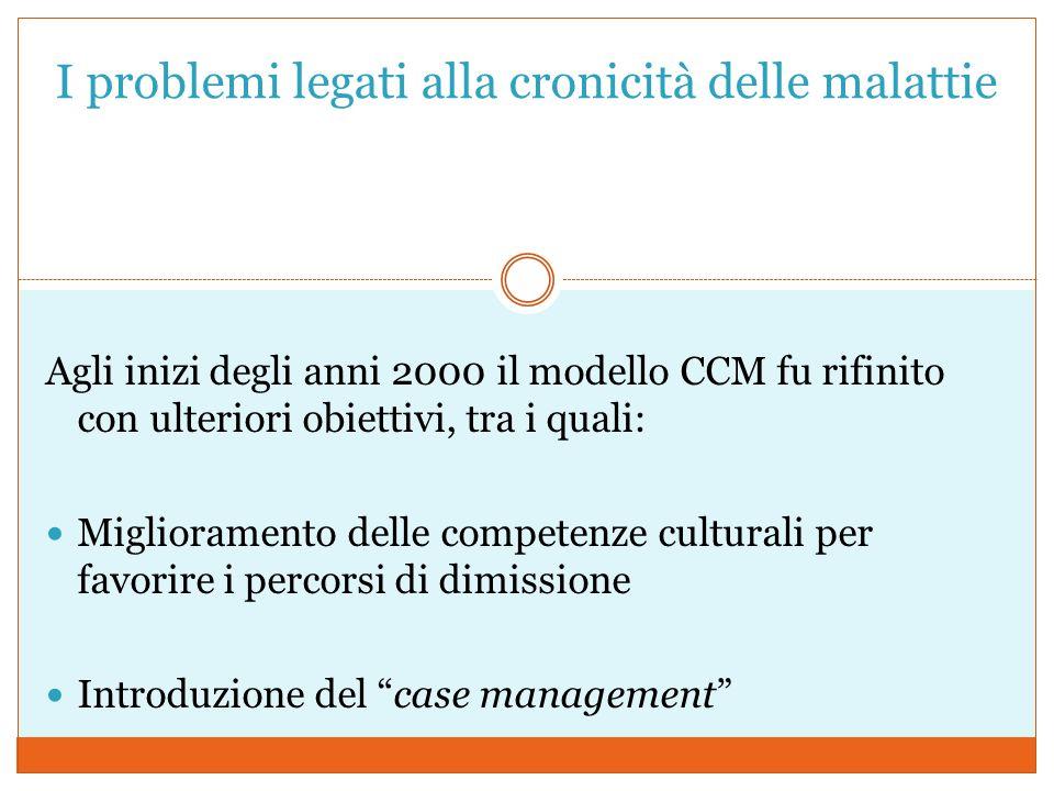 I problemi legati alla cronicità delle malattie Agli inizi degli anni 2000 il modello CCM fu rifinito con ulteriori obiettivi, tra i quali: Miglioramento delle competenze culturali per favorire i percorsi di dimissione Introduzione del case management