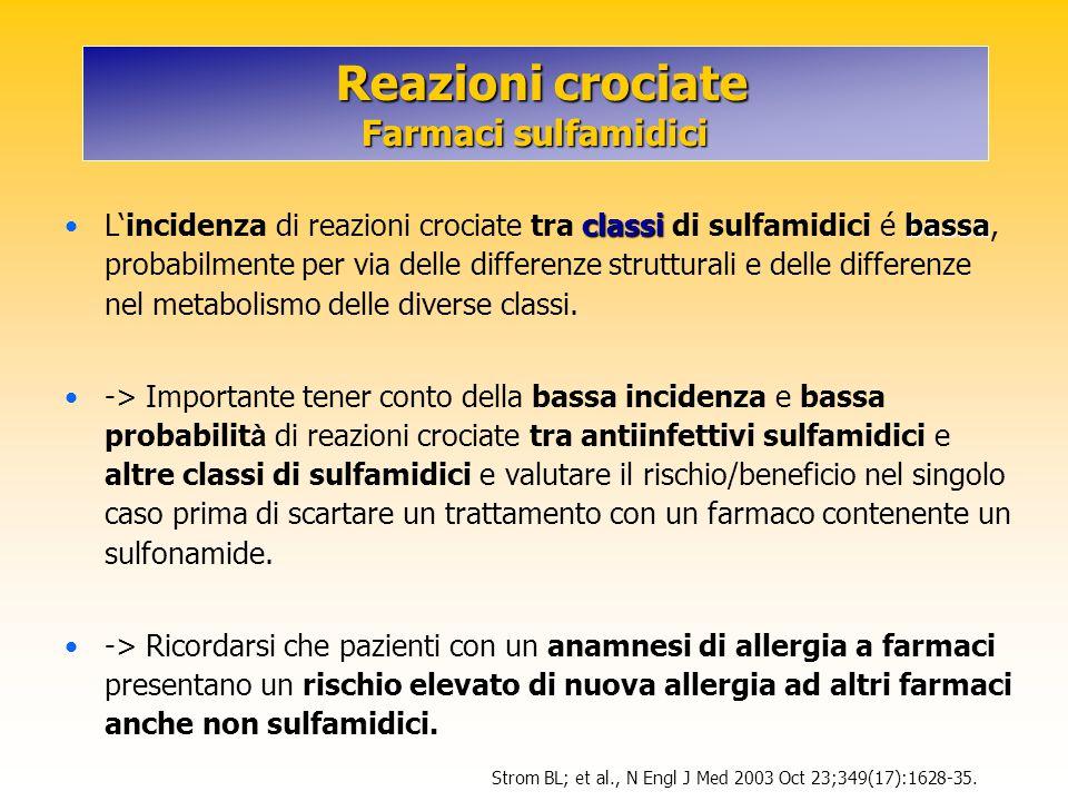 Reazioni crociate Farmaci sulfamidici Reazioni crociate Farmaci sulfamidici classibassaL'incidenza di reazioni crociate tra classi di sulfamidici é ba