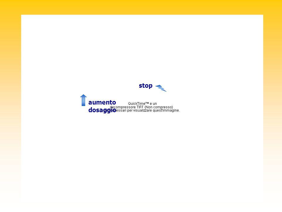 Glibenclamide - epatotossicit à Glibenclamide - epatotossicit à Rischio epatotossicit à per le sulfoniluree varia da farmaco a farmaco e in funzione del dosaggio, in genere rara Glibenclamide: rialzo transitorio test epatici, epatite citolitica anitterica, ittero colestatico, epatiti granulomatose - Colestasi: –INCIDENZA: Rara (meno del 0.1%) –OUTCOME: Anche grave, casi di mortalit à (Krivoy et al, 1996; Clarke et al, 1974) In genere però i pazienti si riprendono dopo sospensione del trattamento nel corso di alcune settimane (Tholakanahalli et al, 1998) –SINTOMI ASSOCITI: stanchezza, malessere, nausea, ittero, urine scure, perdita peso, epatomegalia,..