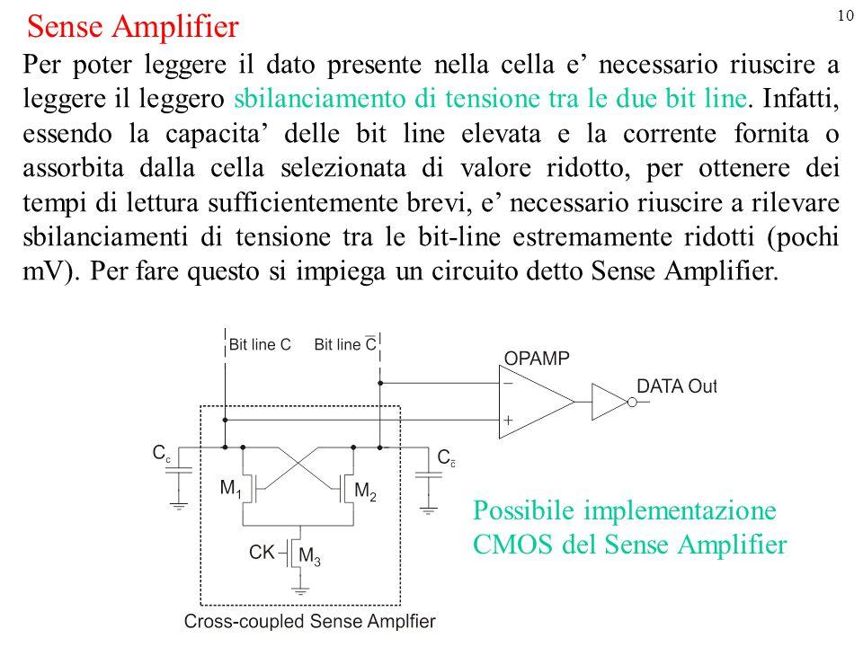 10 Sense Amplifier Per poter leggere il dato presente nella cella e' necessario riuscire a leggere il leggero sbilanciamento di tensione tra le due bi