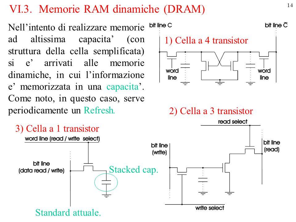14 VI.3.Memorie RAM dinamiche (DRAM) 1) Cella a 4 transistor 2) Cella a 3 transistor 3) Cella a 1 transistor Nell'intento di realizzare memorie ad alt