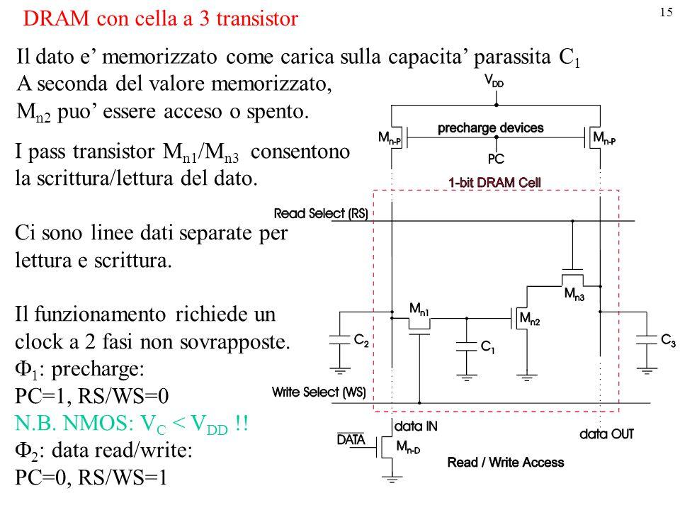 15 DRAM con cella a 3 transistor Il dato e' memorizzato come carica sulla capacita' parassita C 1 A seconda del valore memorizzato, M n2 puo' essere a