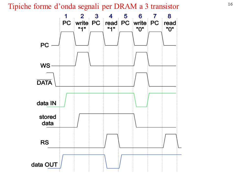 16 Tipiche forme d'onda segnali per DRAM a 3 transistor