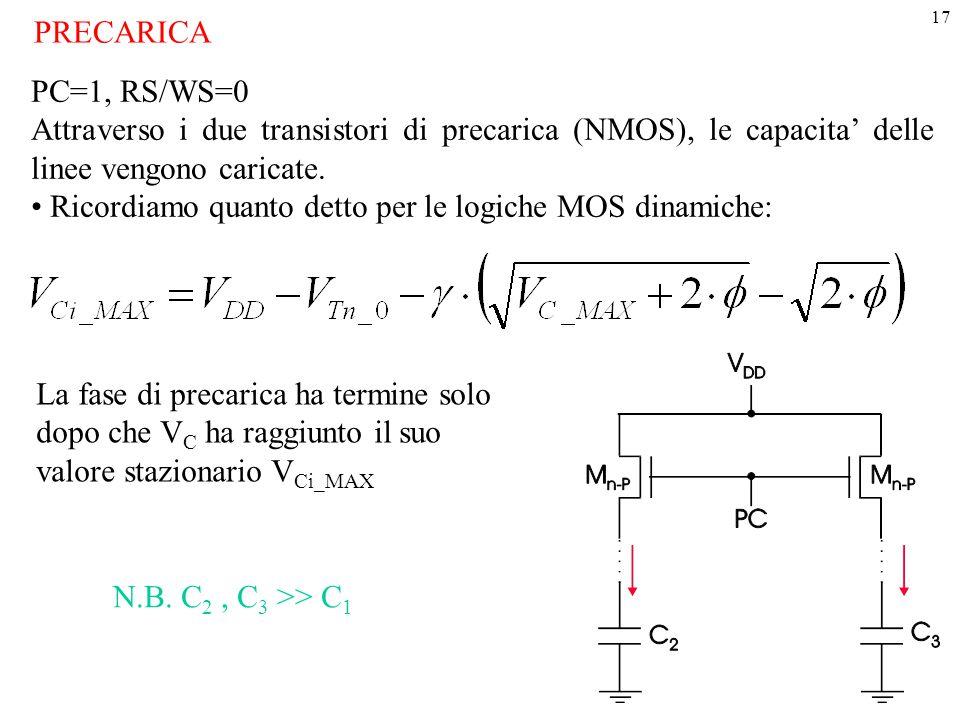 17 PRECARICA PC=1, RS/WS=0 Attraverso i due transistori di precarica (NMOS), le capacita' delle linee vengono caricate. Ricordiamo quanto detto per le