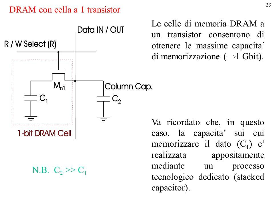 23 DRAM con cella a 1 transistor N.B. C 2 >> C 1 Le celle di memoria DRAM a un transistor consentono di ottenere le massime capacita' di memorizzazion