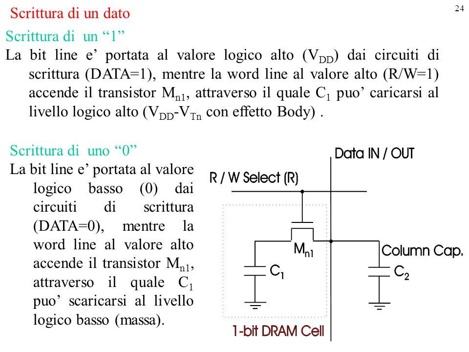 """24 Scrittura di un dato Scrittura di un """"1"""" La bit line e' portata al valore logico alto (V DD ) dai circuiti di scrittura (DATA=1), mentre la word li"""