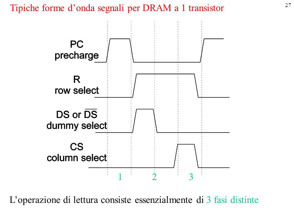 27 Tipiche forme d'onda segnali per DRAM a 1 transistor L'operazione di lettura consiste essenzialmente di 3 fasi distinte 1 2 3