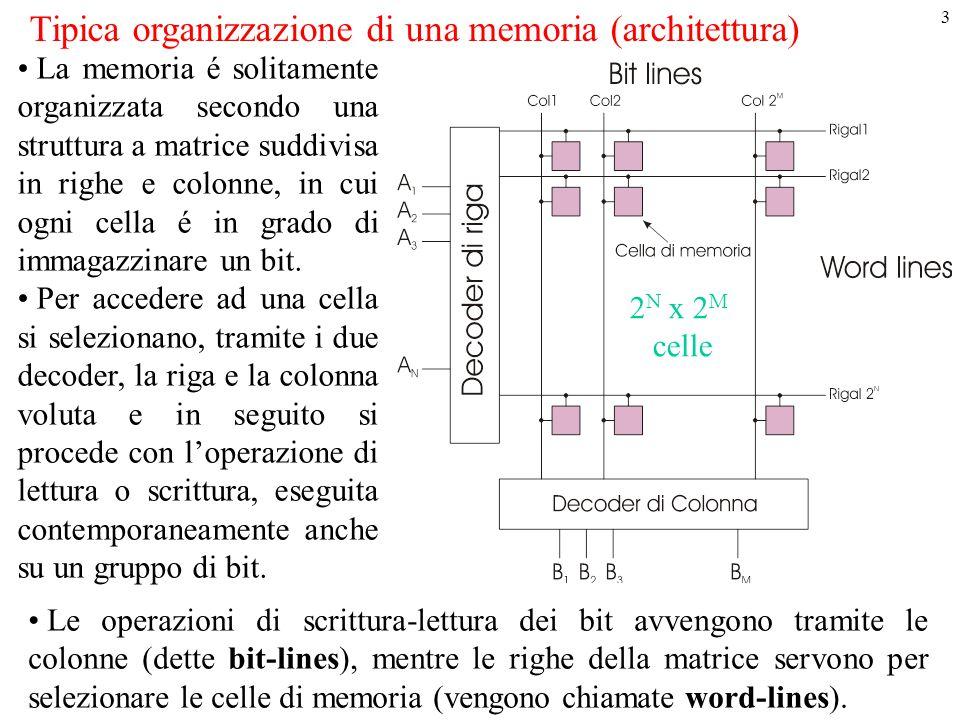 3 Tipica organizzazione di una memoria (architettura) La memoria é solitamente organizzata secondo una struttura a matrice suddivisa in righe e colonn