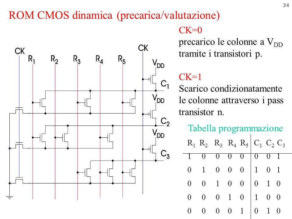 34 R 1 R 2 R 3 R 4 R 5 C 1 C 2 C 3 1 0 0 0 0 0 0 1 0 1 0 0 0 1 0 1 0 0 1 0 0 0 0 1 0 1 0 0 0 0 0 0 1 0 1 0 ROM CMOS dinamica (precarica/valutazione) T