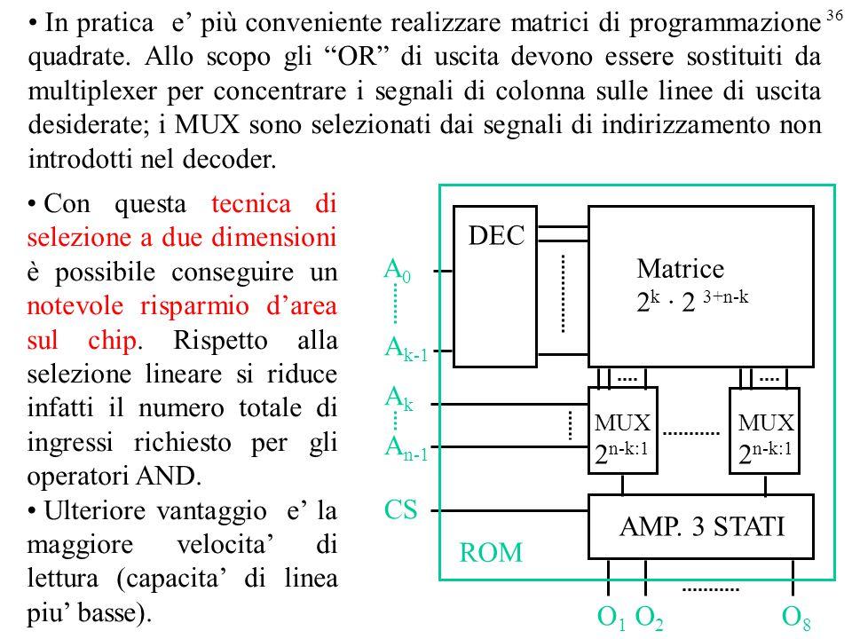 36 Con questa tecnica di selezione a due dimensioni è possibile conseguire un notevole risparmio d'area sul chip. Rispetto alla selezione lineare si r