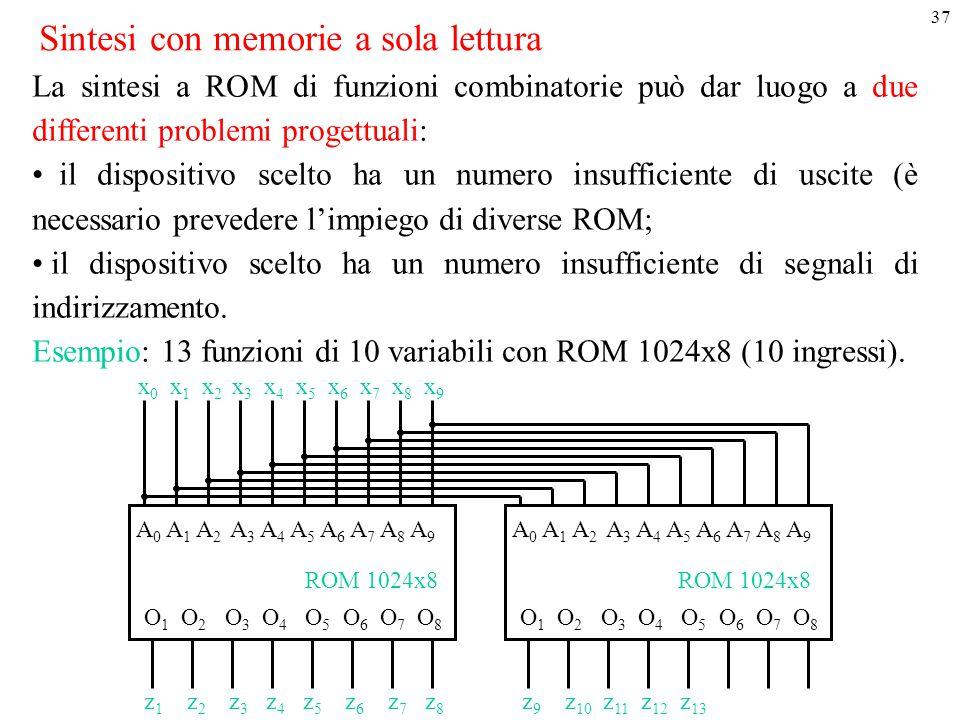 37 Sintesi con memorie a sola lettura La sintesi a ROM di funzioni combinatorie può dar luogo a due differenti problemi progettuali: il dispositivo sc