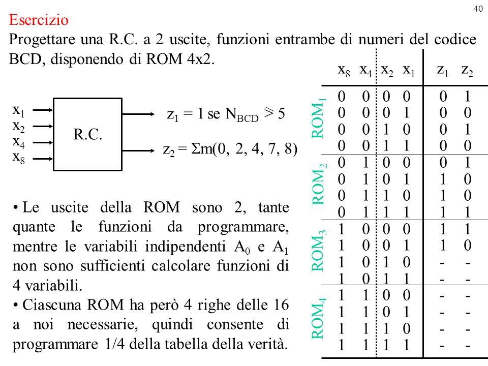40 Esercizio Progettare una R.C. a 2 uscite, funzioni entrambe di numeri del codice BCD, disponendo di ROM 4x2. R.C. x1x2x4x8x1x2x4x8 z 1 = 1 se N BCD