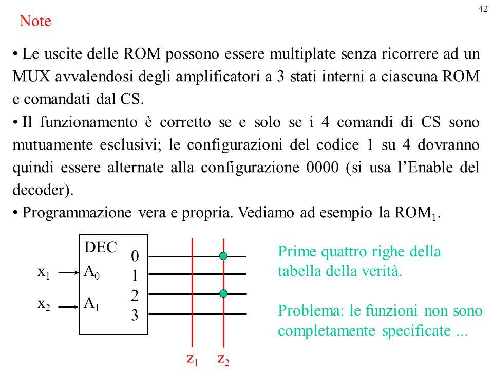 42 Note Le uscite delle ROM possono essere multiplate senza ricorrere ad un MUX avvalendosi degli amplificatori a 3 stati interni a ciascuna ROM e com