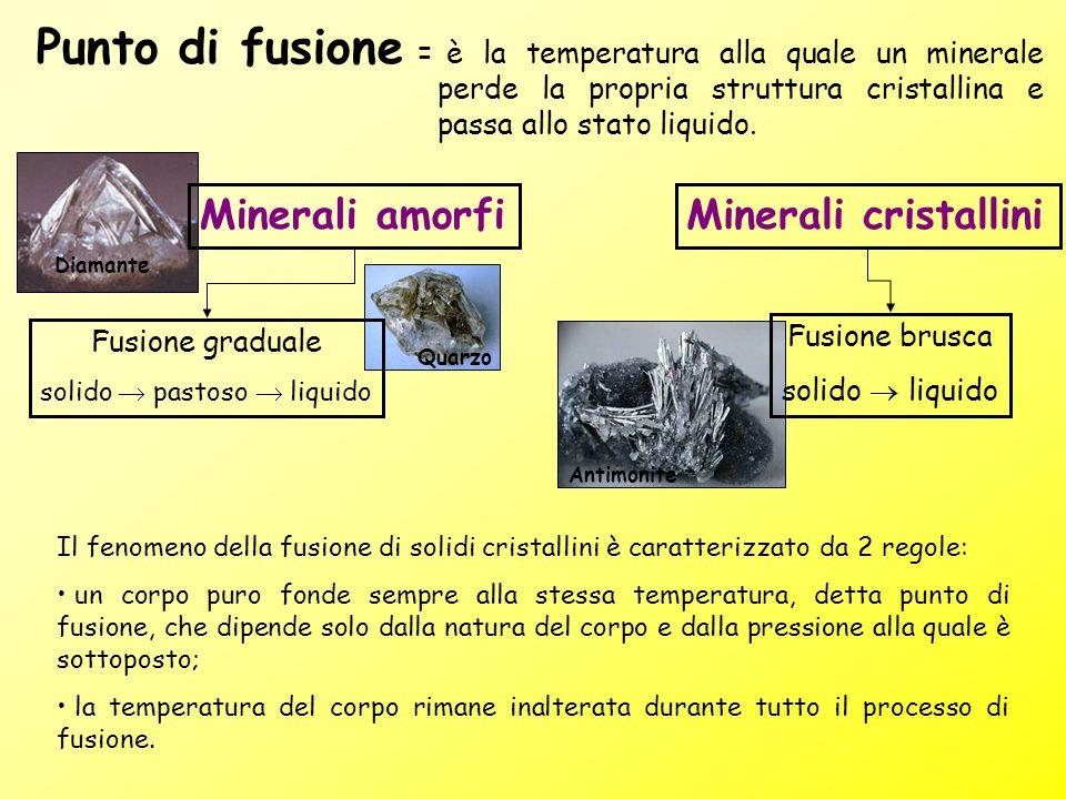 = è la temperatura alla quale un minerale perde la propria struttura cristallina e passa allo stato liquido. Punto di fusione Il fenomeno della fusion