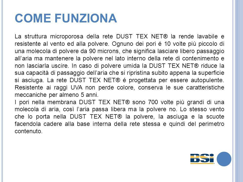 COME FUNZIONA La struttura microporosa della rete DUST TEX NET® la rende lavabile e resistente al vento ed alla polvere.
