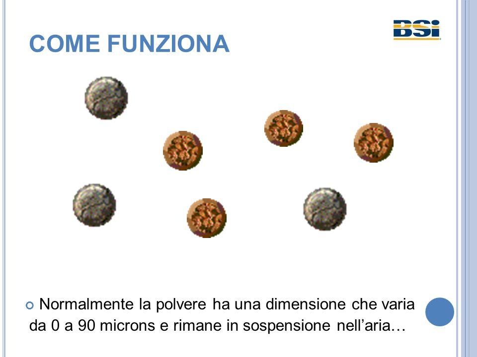 COME FUNZIONA Normalmente la polvere ha una dimensione che varia da 0 a 90 microns e rimane in sospensione nell'aria…