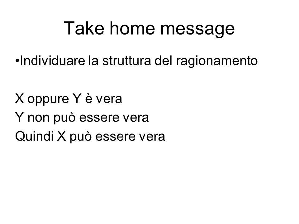 Take home message Individuare la struttura del ragionamento X oppure Y è vera Y non può essere vera Quindi X può essere vera