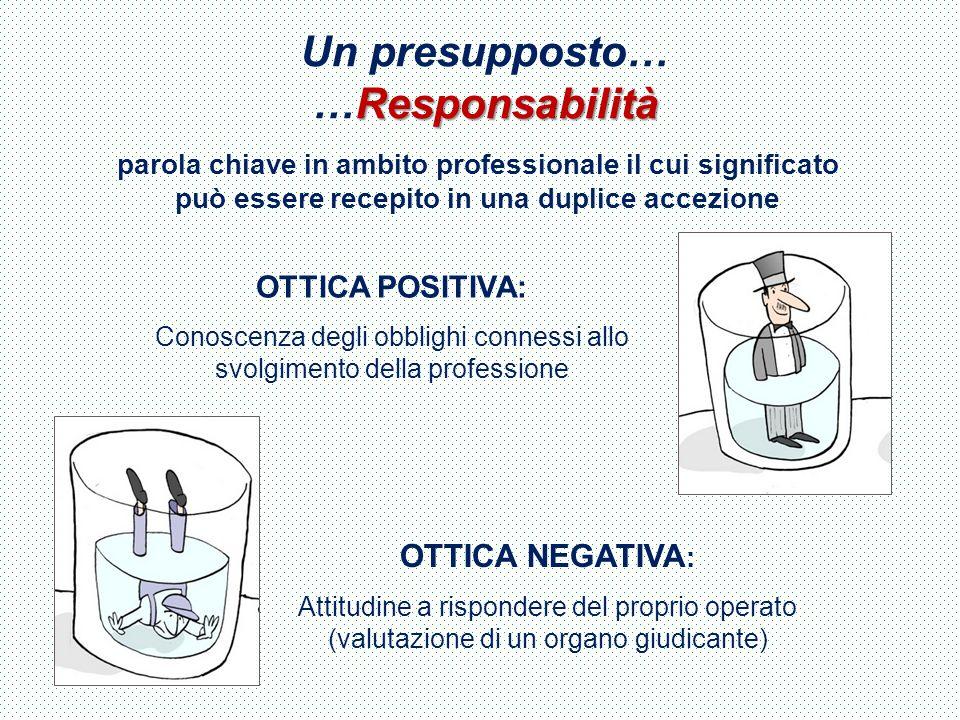 parola chiave in ambito professionale il cui significato può essere recepito in una duplice accezione Un presupposto… Responsabilità …Responsabilità O